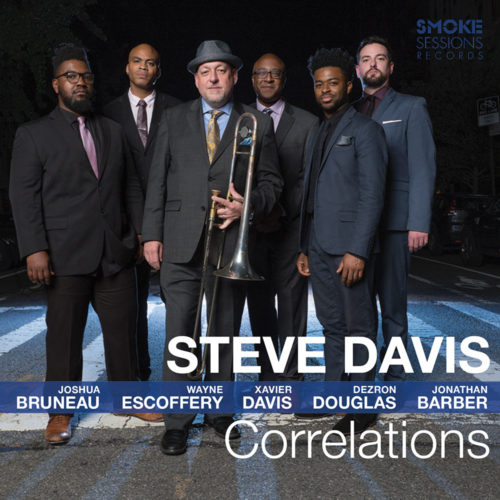 Image result for steve davis correlations